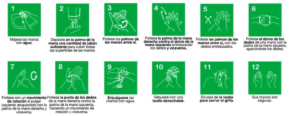 Protocolo de higiene de manos para garantizar la seguridad del paciente